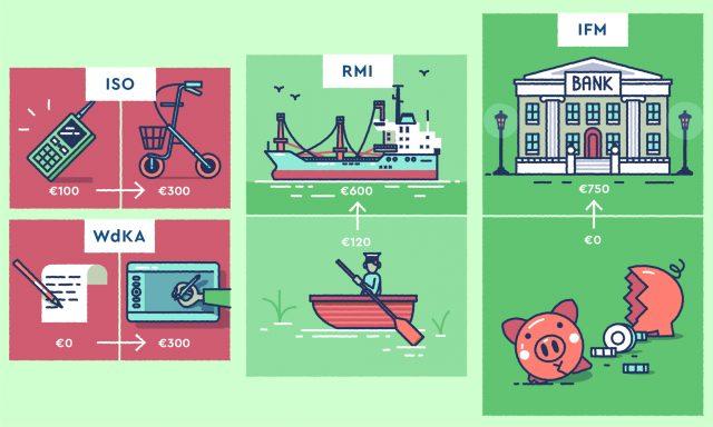 Gedeelte van de infographic bij het stagevergoedingenverhaal